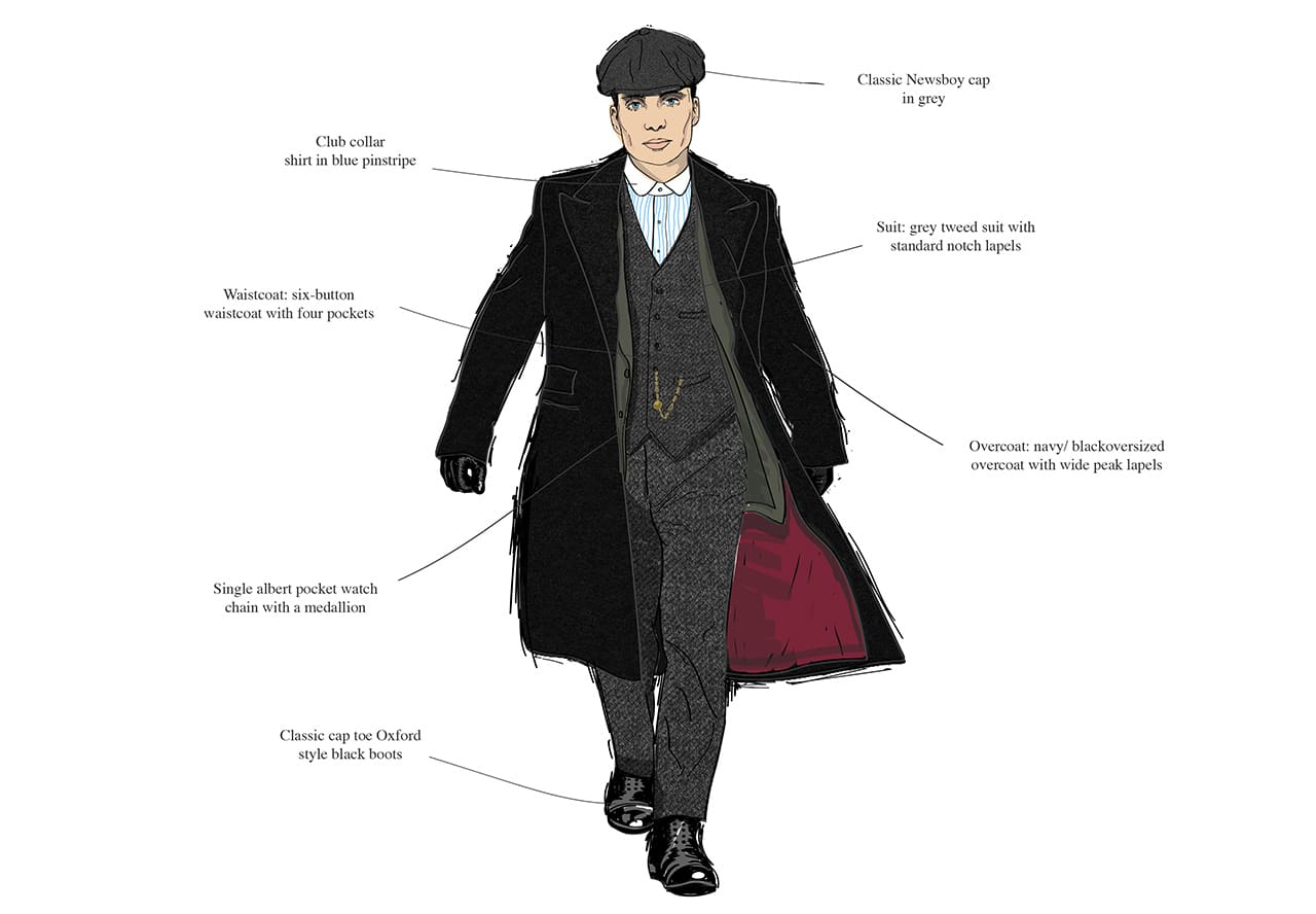 How To Wear A Suit Like A Peaky Blinder