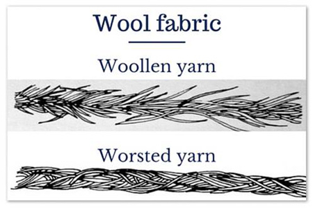 Worsted is very much our word of the week here at King & Allen