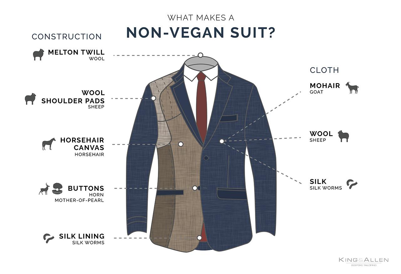 great discount for harmonious colors various design Vegan Suits